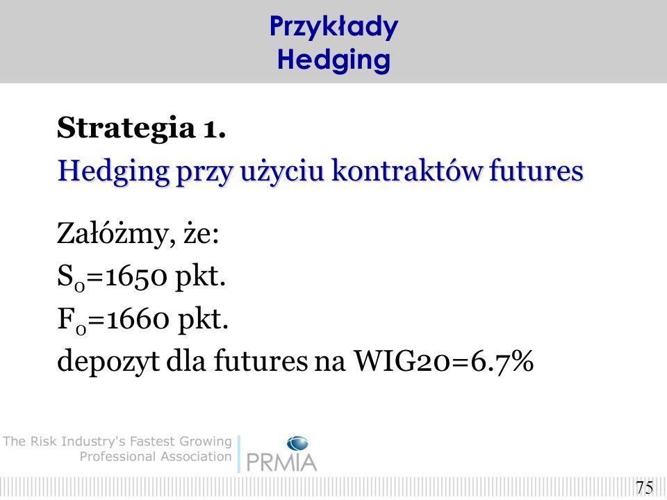 Hedging przy użyciu kontraktów futures Załóżmy, że: S0=1650 pkt.