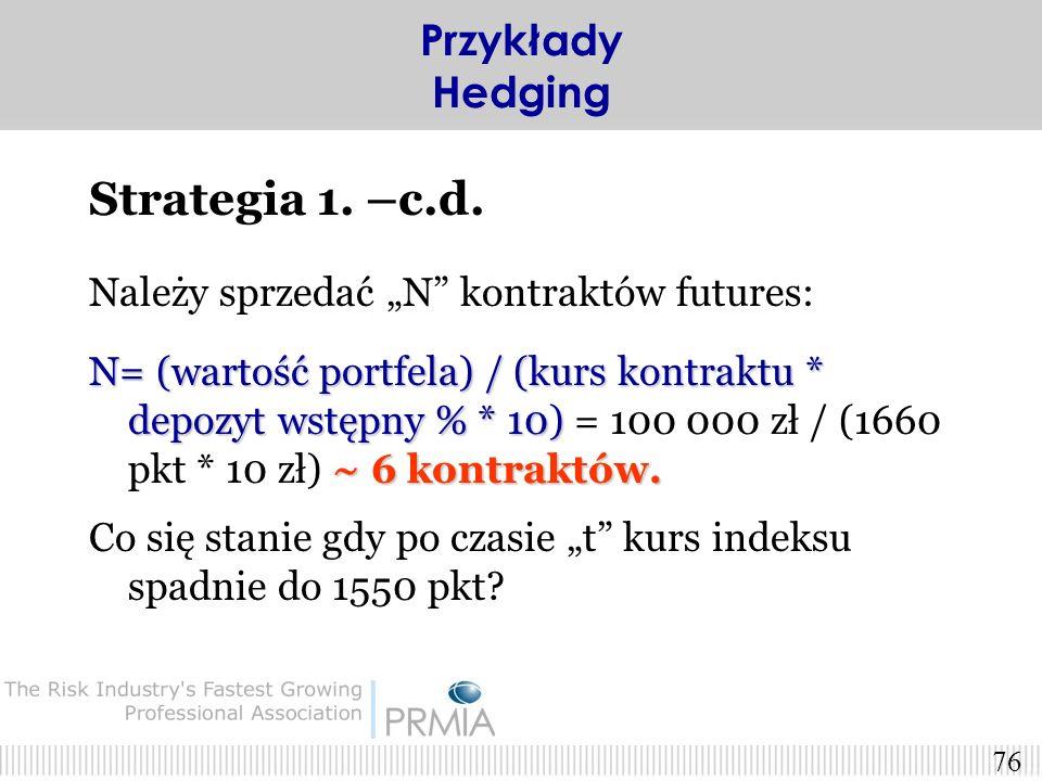 Strategia 1. –c.d. Przykłady Hedging