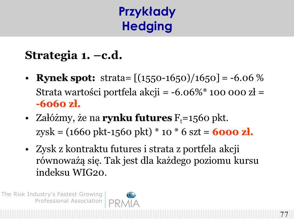 Przykłady Hedging Strategia 1. –c.d.