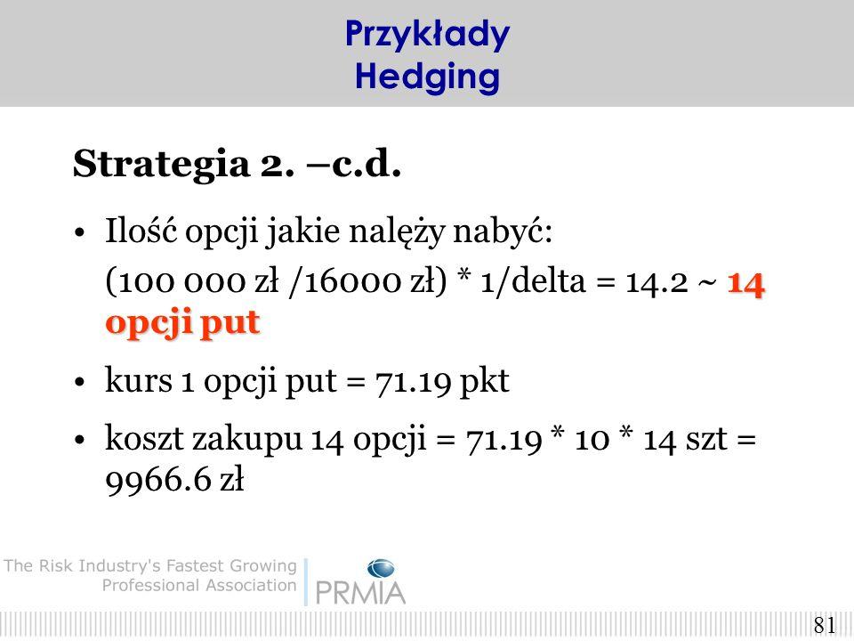 Strategia 2. –c.d. Przykłady Hedging Ilość opcji jakie nalęży nabyć:
