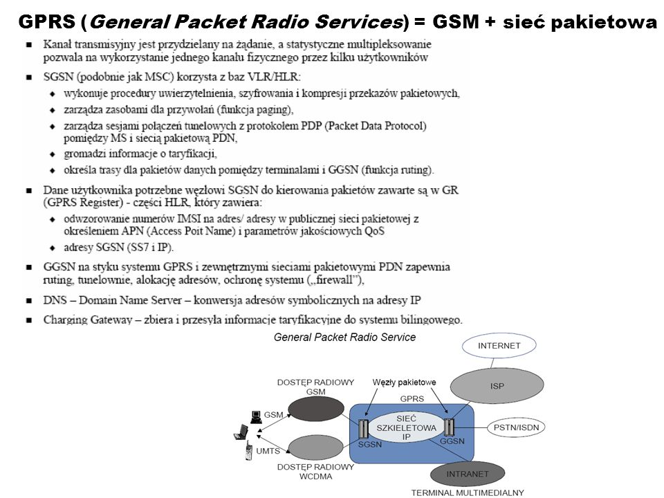 GPRS (General Packet Radio Services) = GSM + sieć pakietowa