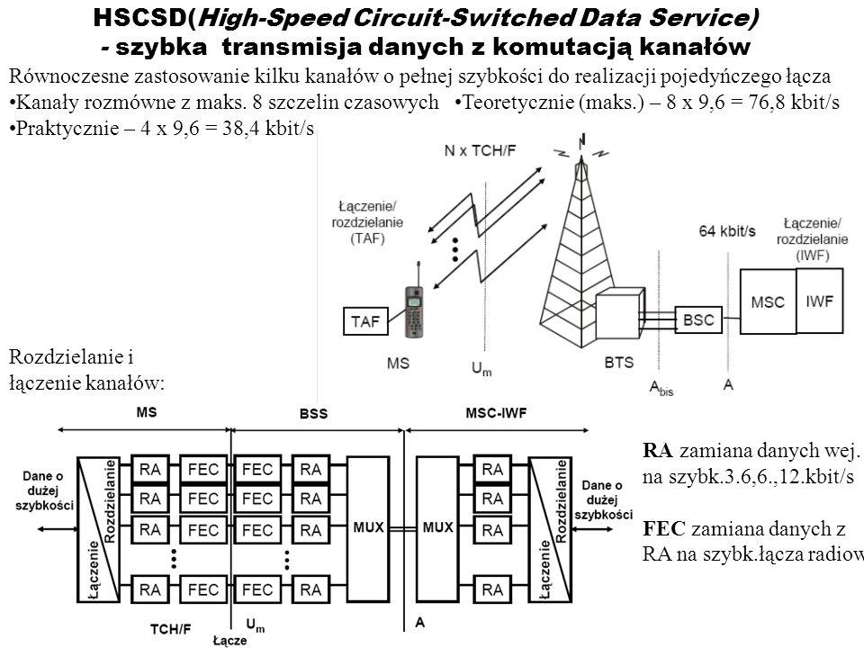 HSCSD(High-Speed Circuit-Switched Data Service) - szybka transmisja danych z komutacją kanałów