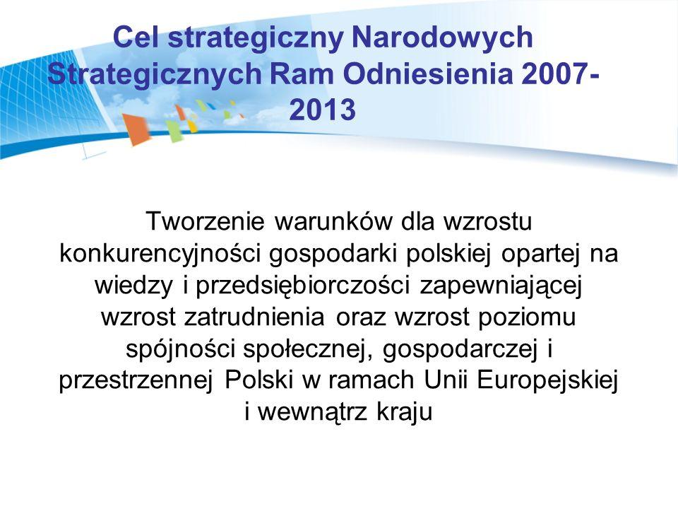 Cel strategiczny Narodowych Strategicznych Ram Odniesienia 2007-2013