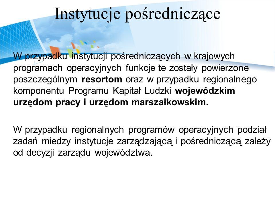 Instytucje pośredniczące