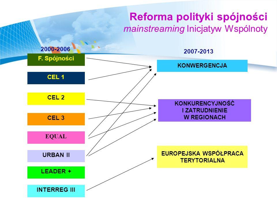 Reforma polityki spójności mainstreaming Inicjatyw Wspólnoty