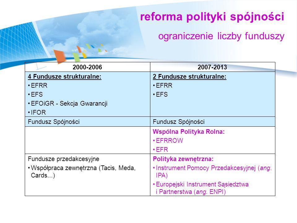 reforma polityki spójności ograniczenie liczby funduszy