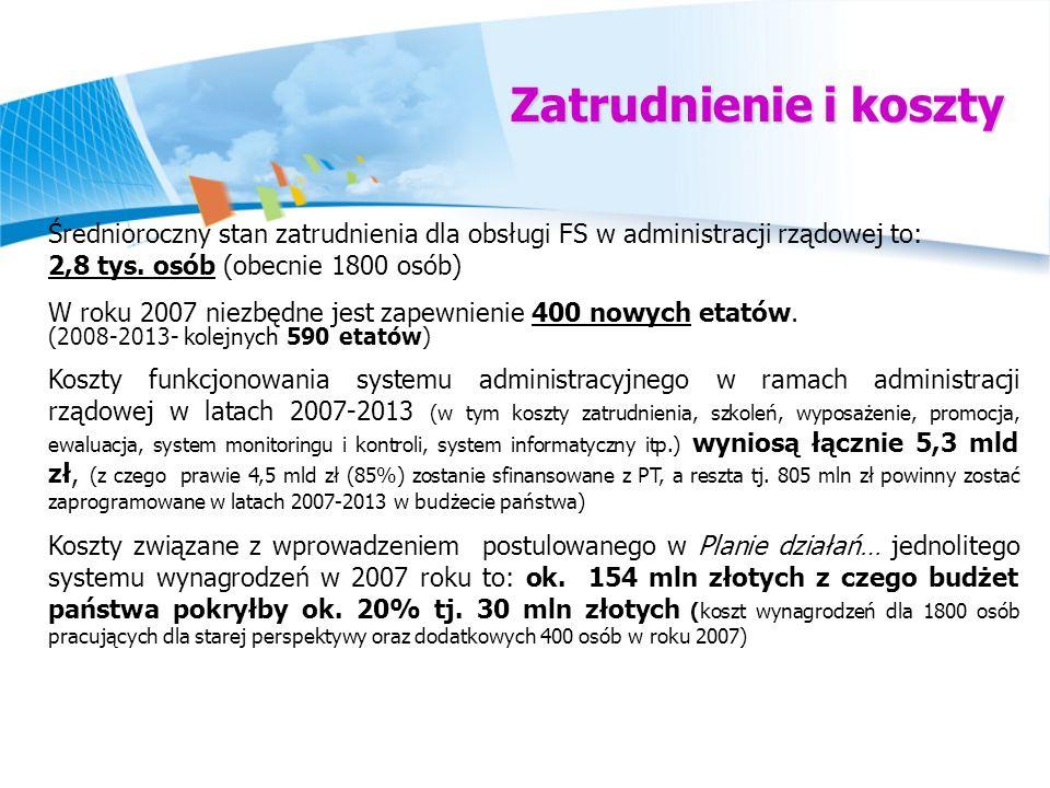 Zatrudnienie i koszty Średnioroczny stan zatrudnienia dla obsługi FS w administracji rządowej to: 2,8 tys. osób (obecnie 1800 osób)