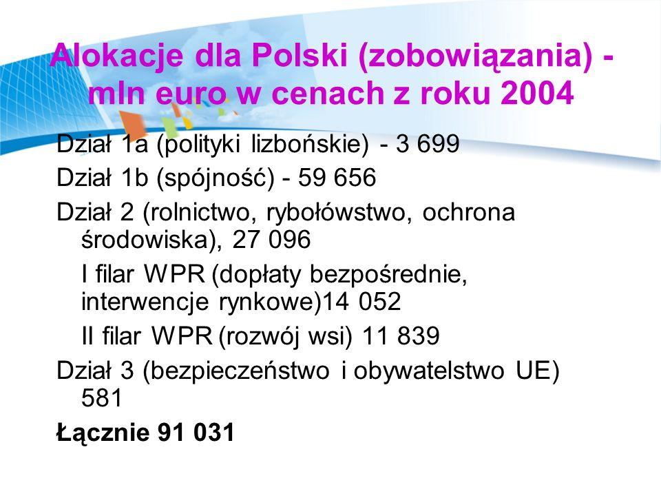 Alokacje dla Polski (zobowiązania) - mln euro w cenach z roku 2004