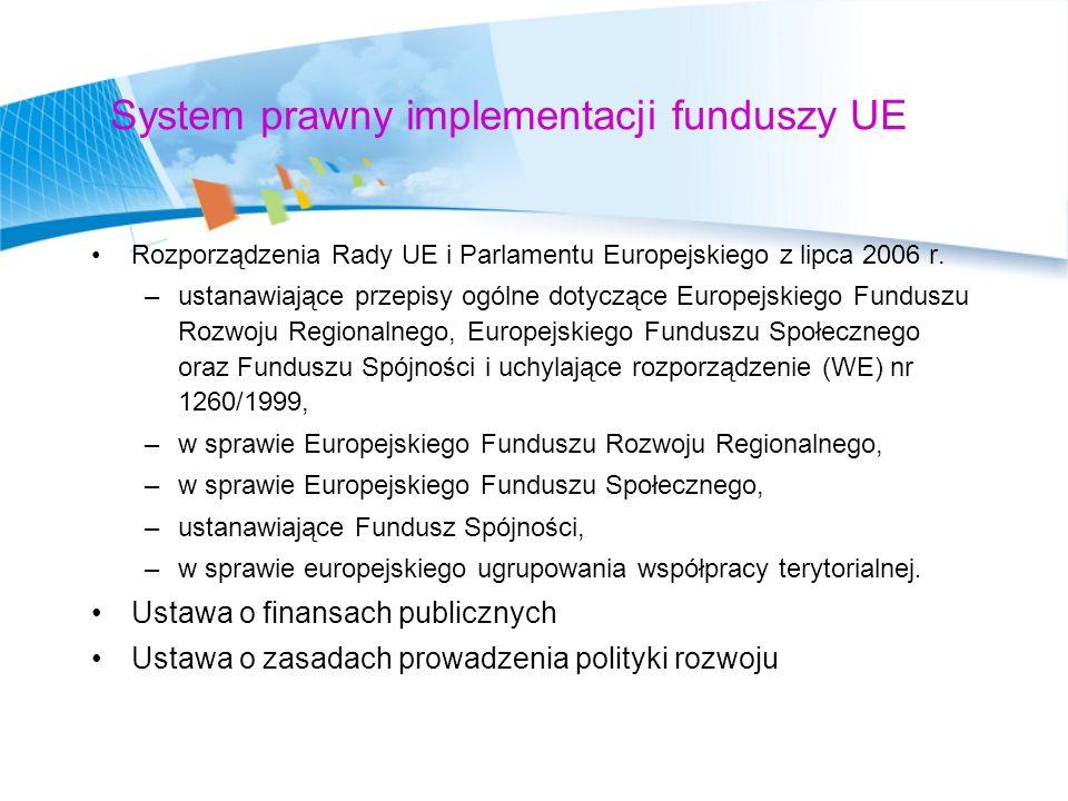 System prawny implementacji funduszy UE