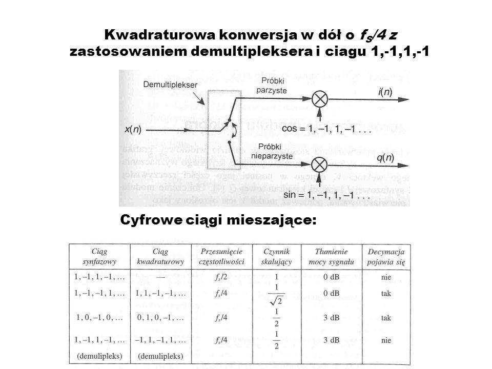 Kwadraturowa konwersja w dół o fS/4 z zastosowaniem demultipleksera i ciagu 1,-1,1,-1