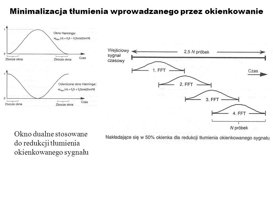 Minimalizacja tłumienia wprowadzanego przez okienkowanie