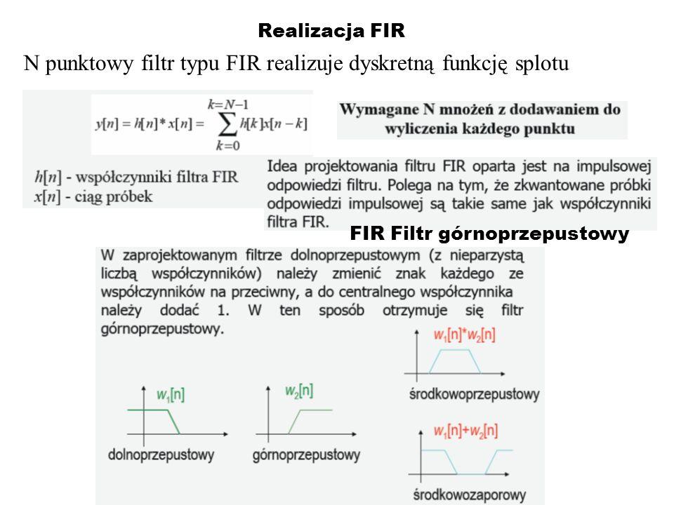 N punktowy filtr typu FIR realizuje dyskretną funkcję splotu
