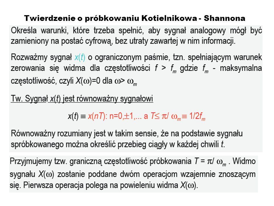 Twierdzenie o próbkowaniu Kotielnikowa - Shannona