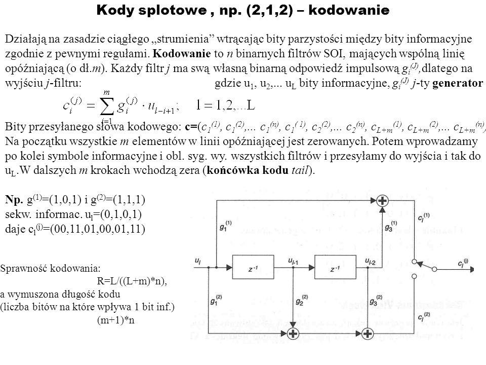 Kody splotowe , np. (2,1,2) – kodowanie