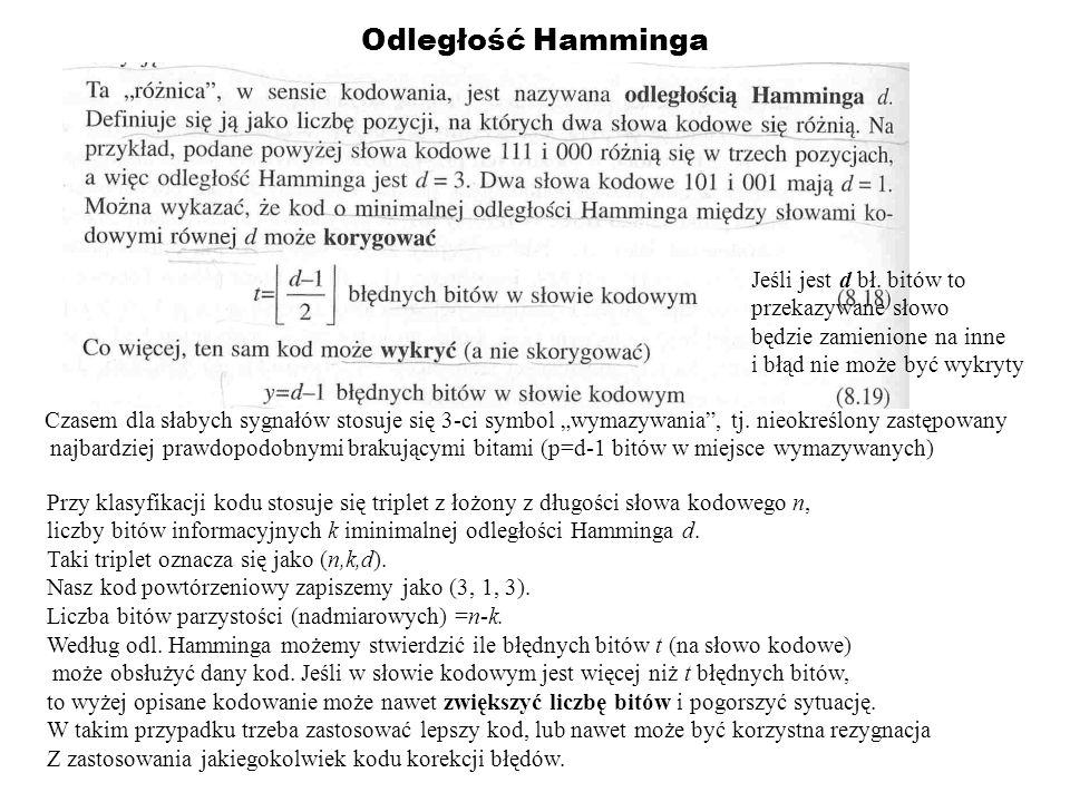 Odległość Hamminga Jeśli jest d bł. bitów to przekazywane słowo
