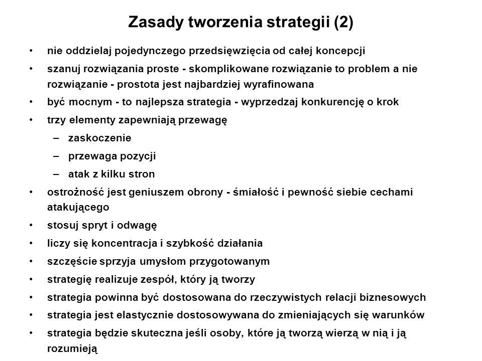 Zasady tworzenia strategii (2)