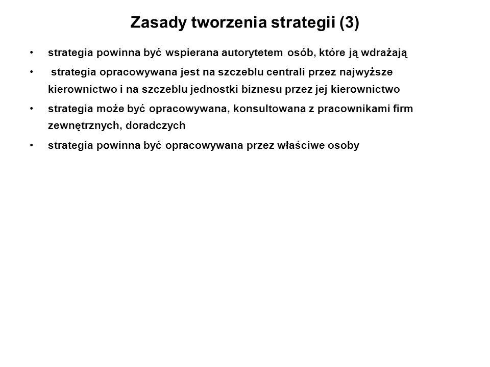Zasady tworzenia strategii (3)