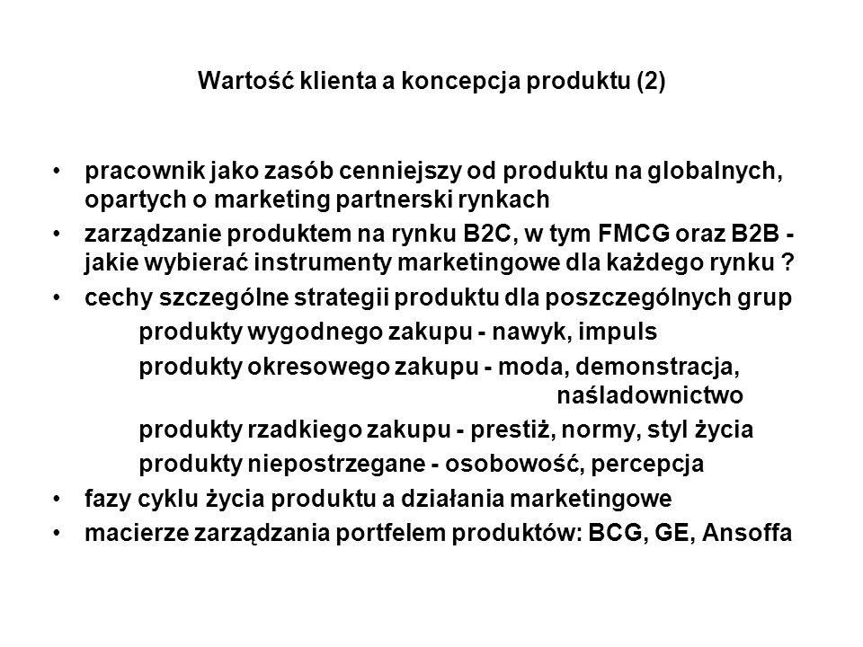 Wartość klienta a koncepcja produktu (2)