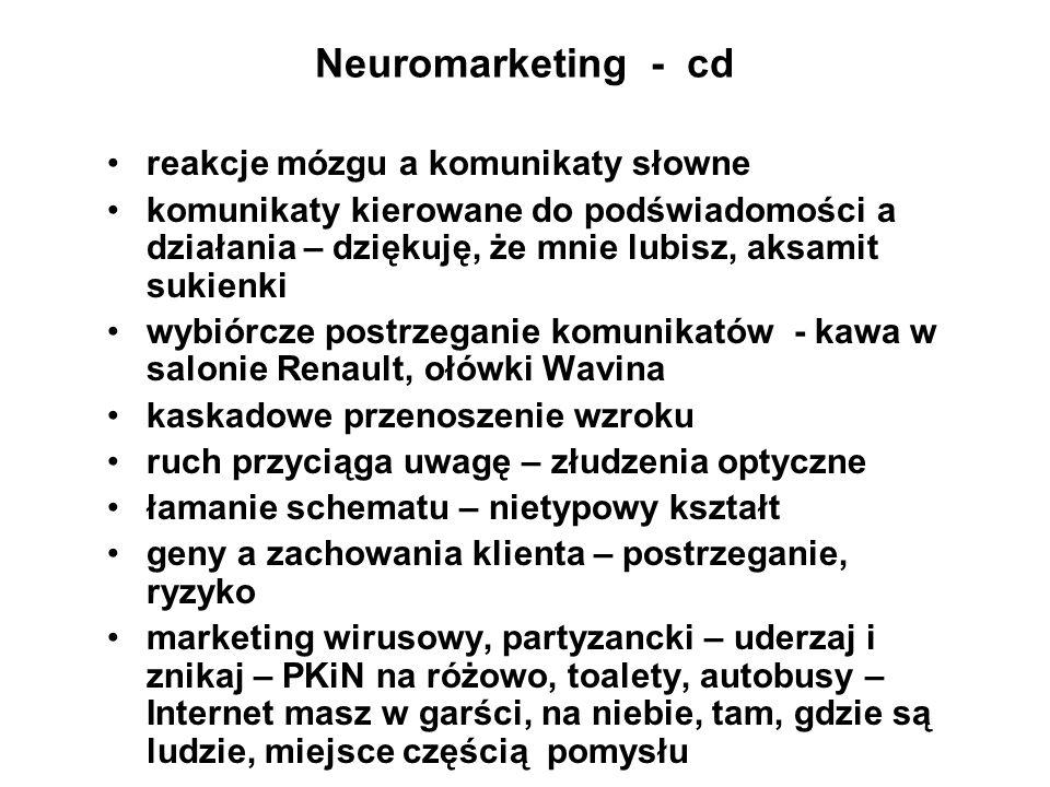 Neuromarketing - cd reakcje mózgu a komunikaty słowne