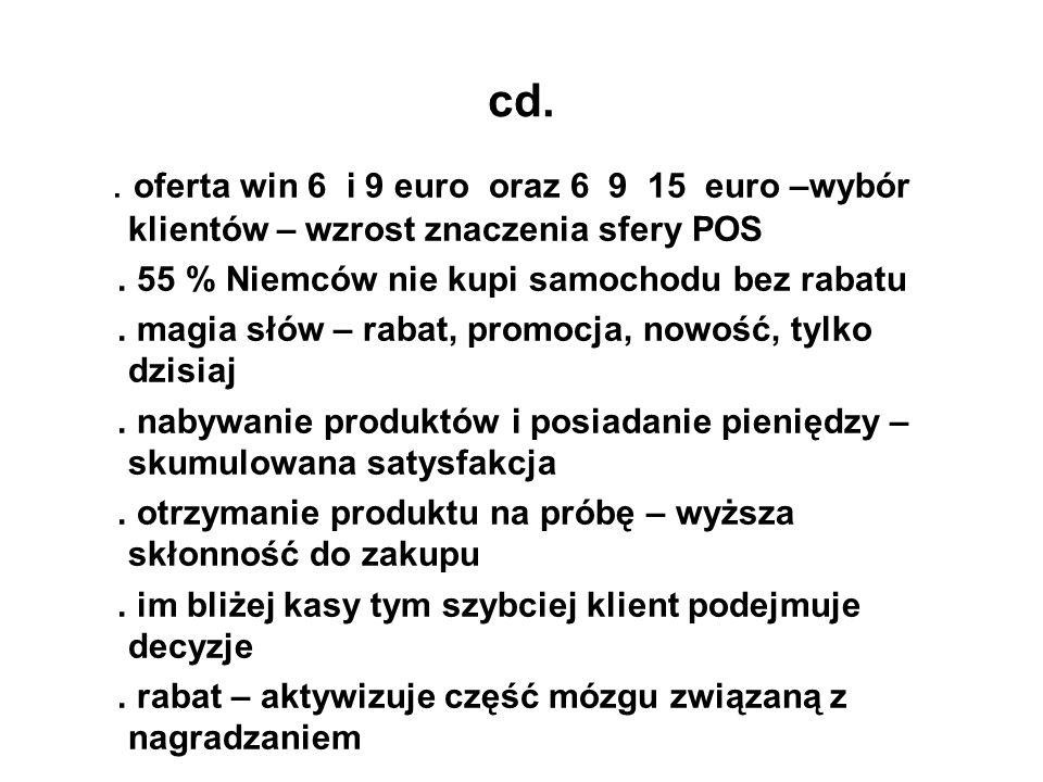 cd.. oferta win 6 i 9 euro oraz 6 9 15 euro –wybór klientów – wzrost znaczenia sfery POS. . 55 % Niemców nie kupi samochodu bez rabatu.