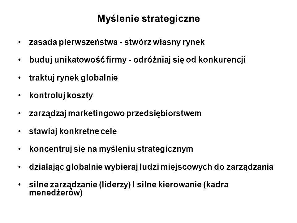 Myślenie strategiczne