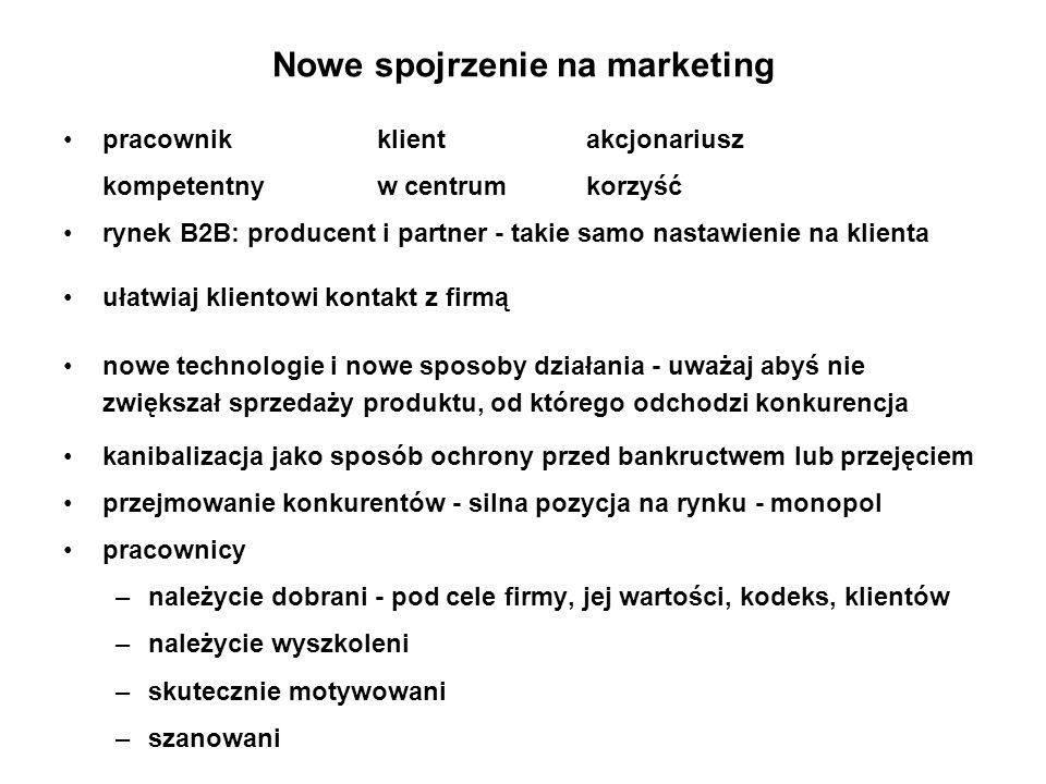 Nowe spojrzenie na marketing