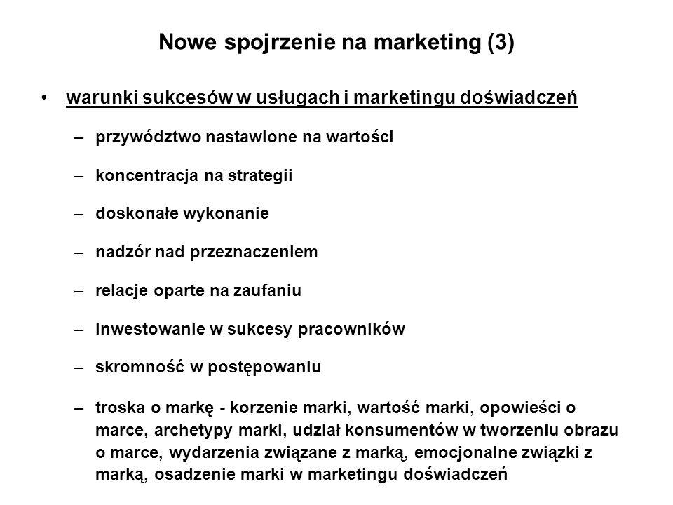 Nowe spojrzenie na marketing (3)