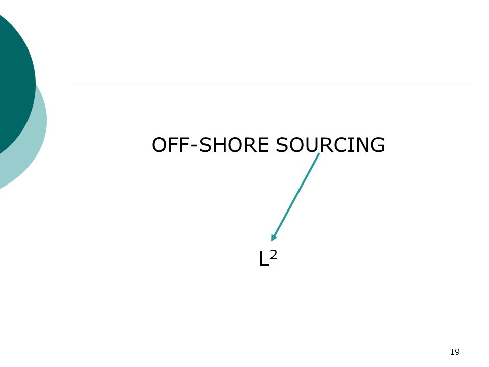OFF-SHORE SOURCING L2