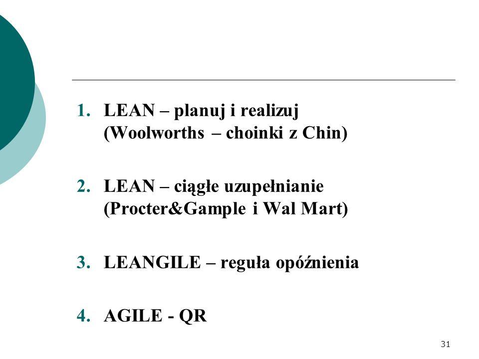 LEAN – planuj i realizuj (Woolworths – choinki z Chin)