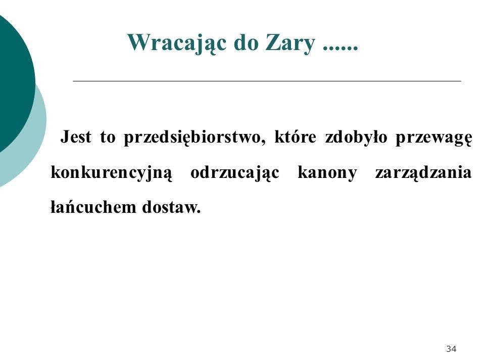Wracając do Zary ......Jest to przedsiębiorstwo, które zdobyło przewagę konkurencyjną odrzucając kanony zarządzania łańcuchem dostaw.