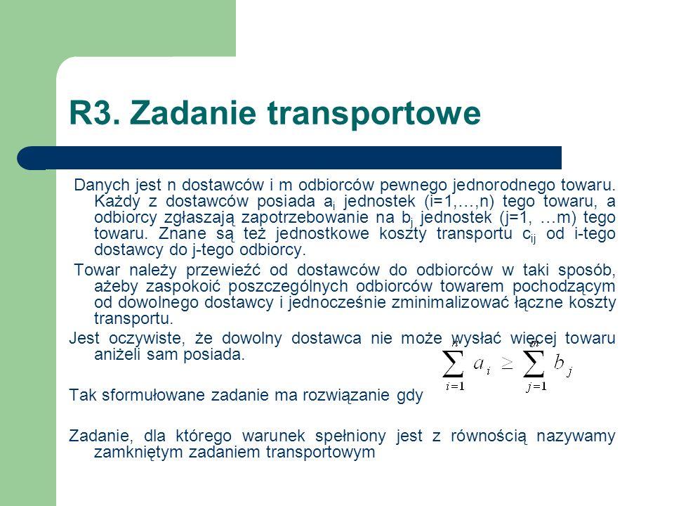 R3. Zadanie transportowe