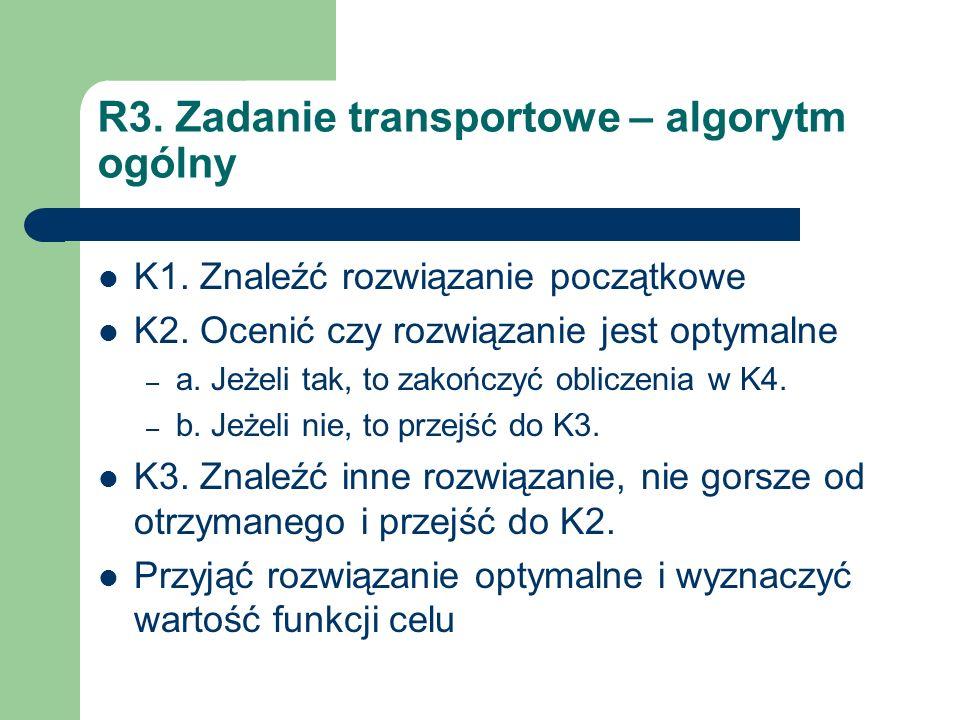 R3. Zadanie transportowe – algorytm ogólny