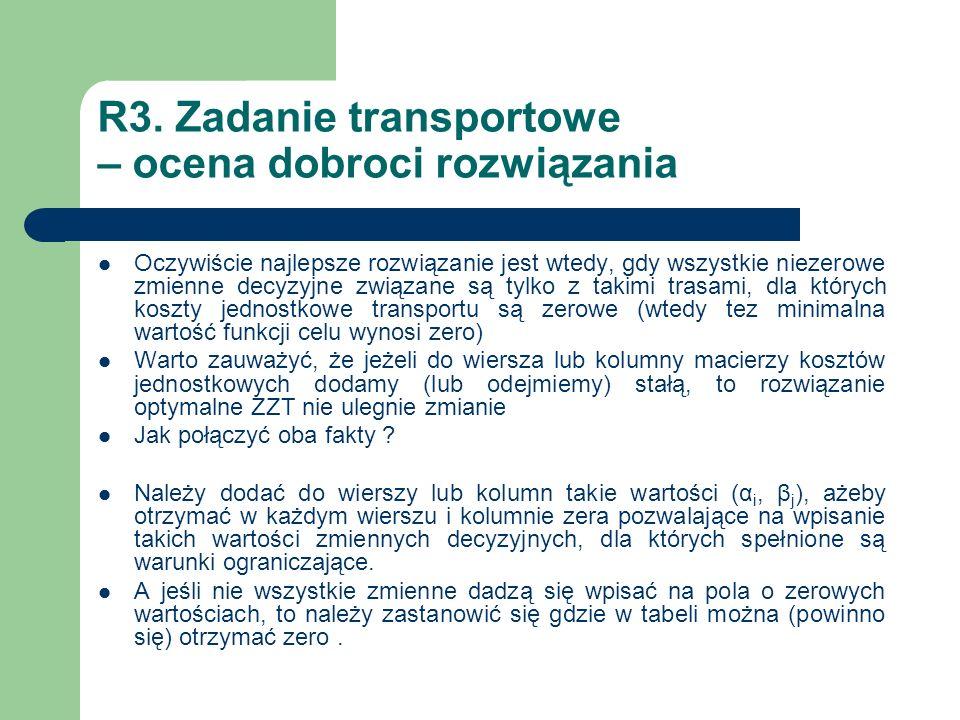 R3. Zadanie transportowe – ocena dobroci rozwiązania