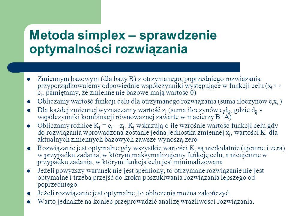 Metoda simplex – sprawdzenie optymalności rozwiązania