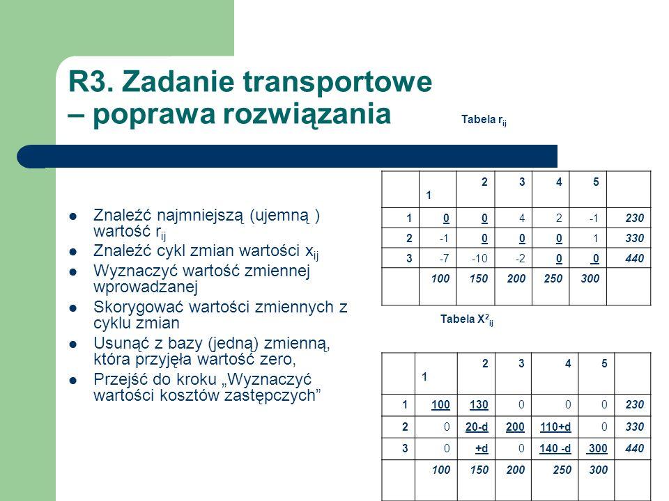 R3. Zadanie transportowe – poprawa rozwiązania