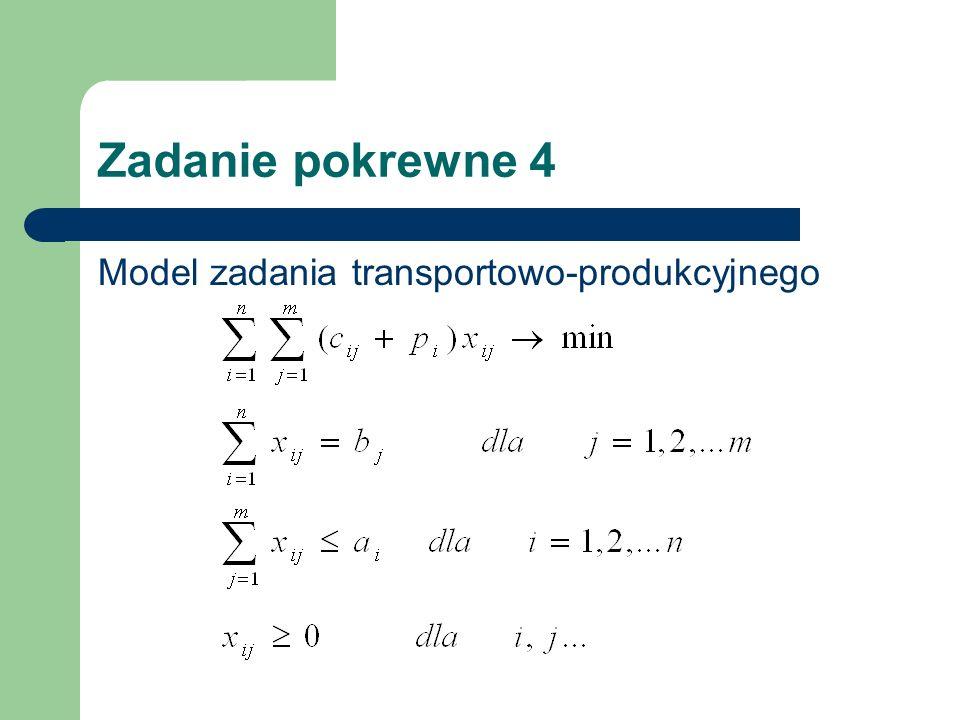 Zadanie pokrewne 4 Model zadania transportowo-produkcyjnego