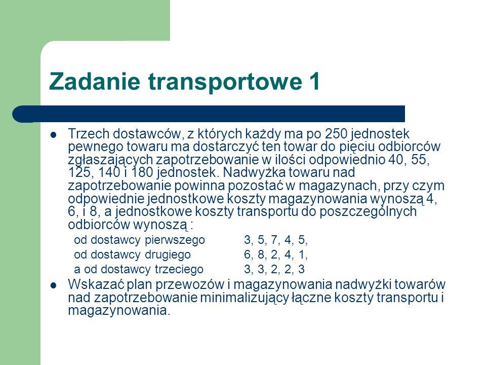 Zadanie transportowe 1