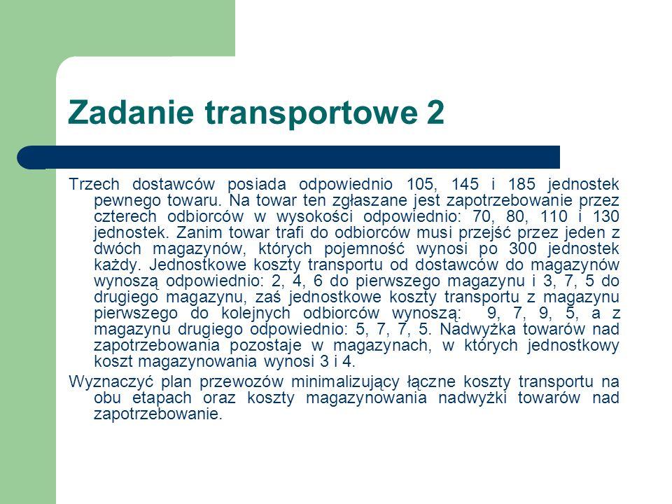 Zadanie transportowe 2