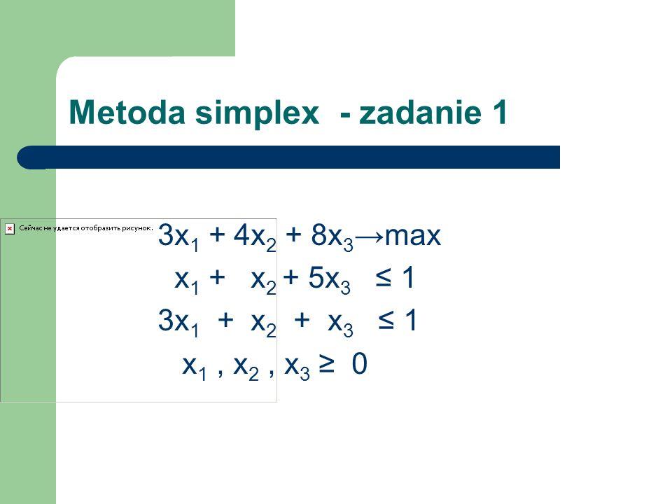 Metoda simplex - zadanie 1