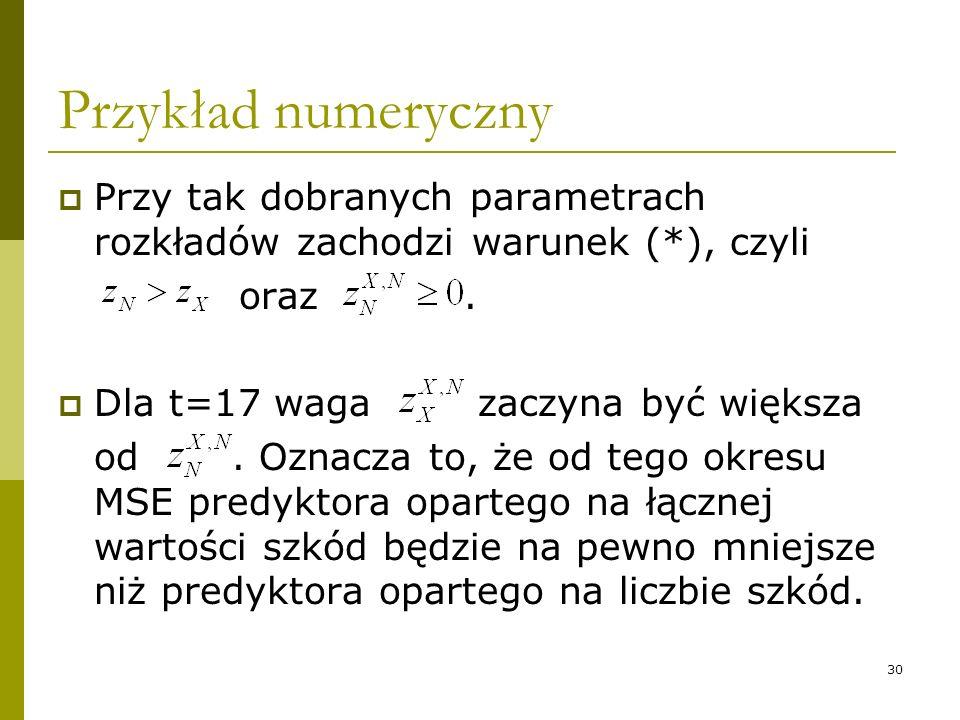 Przykład numeryczny Przy tak dobranych parametrach rozkładów zachodzi warunek (*), czyli. oraz .