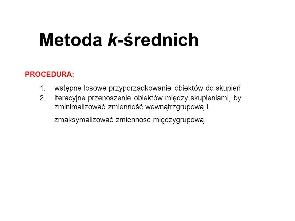 Metoda k-średnich PROCEDURA: