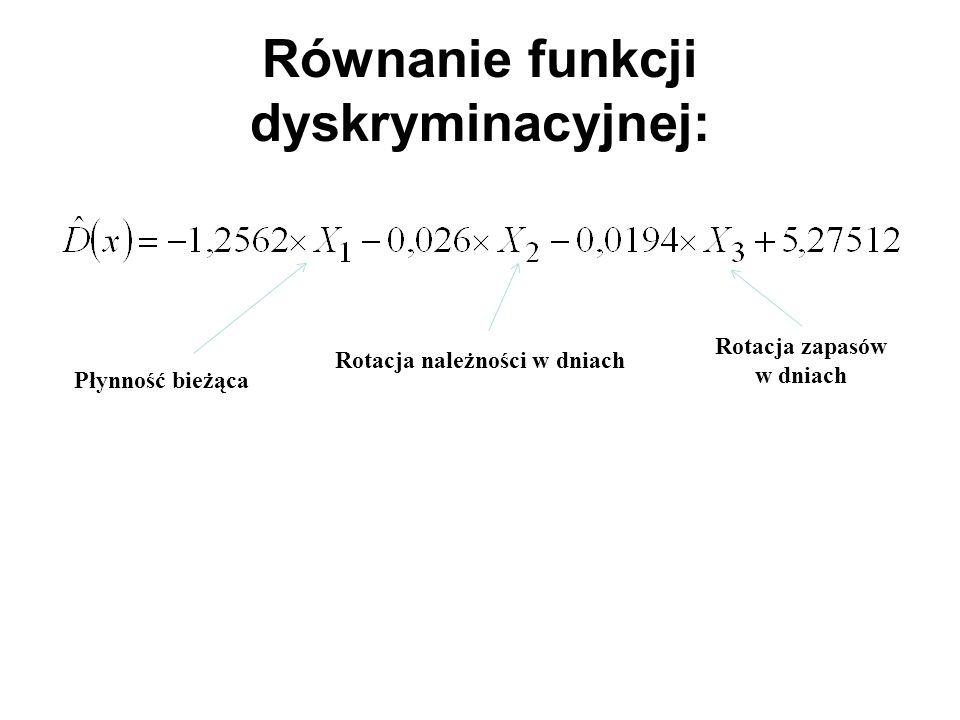 Równanie funkcji dyskryminacyjnej: