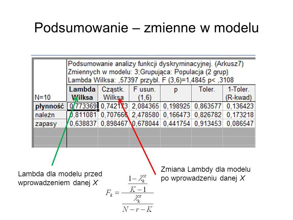 Podsumowanie – zmienne w modelu
