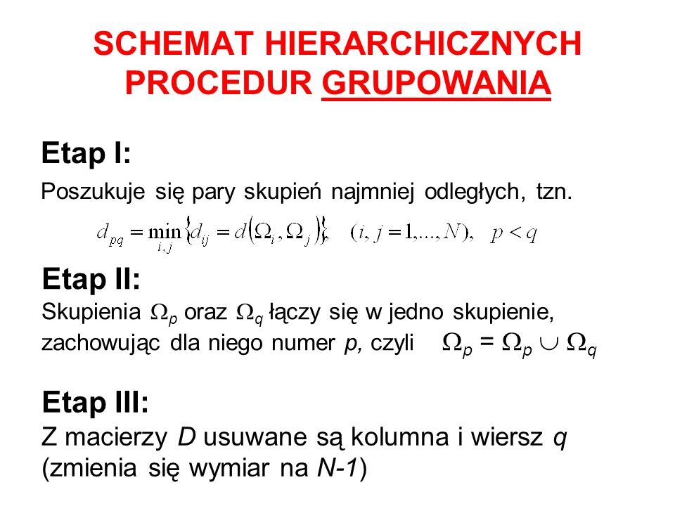 SCHEMAT HIERARCHICZNYCH PROCEDUR GRUPOWANIA