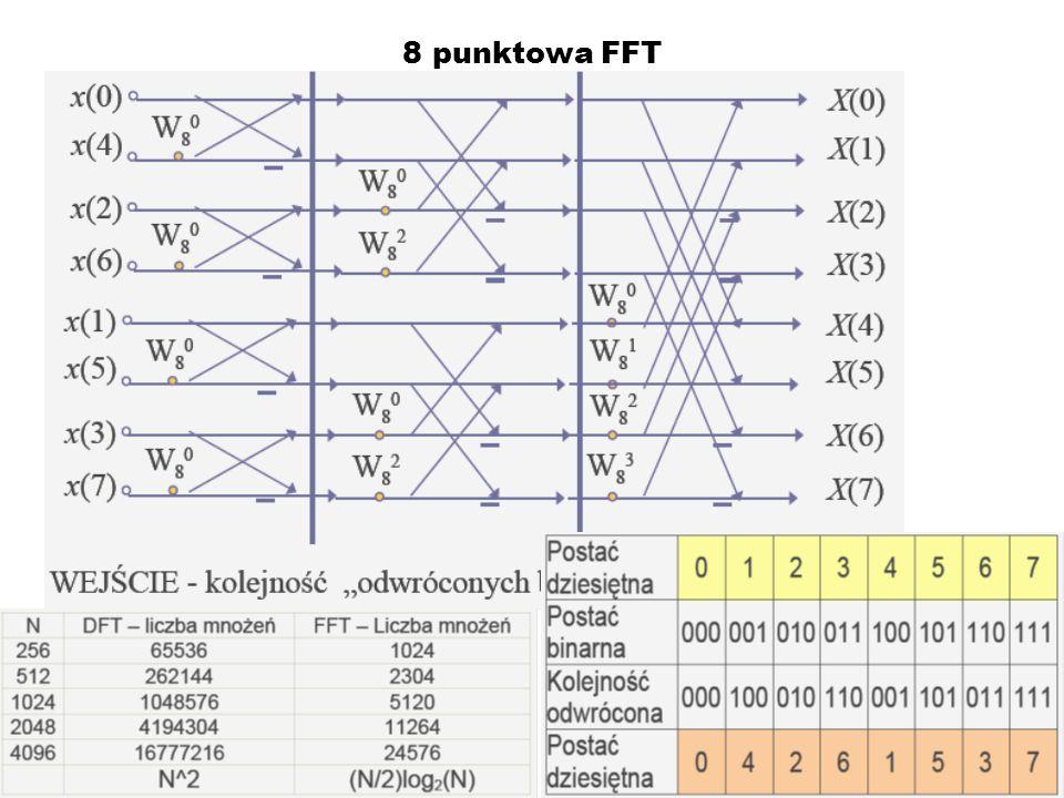 8 punktowa FFT