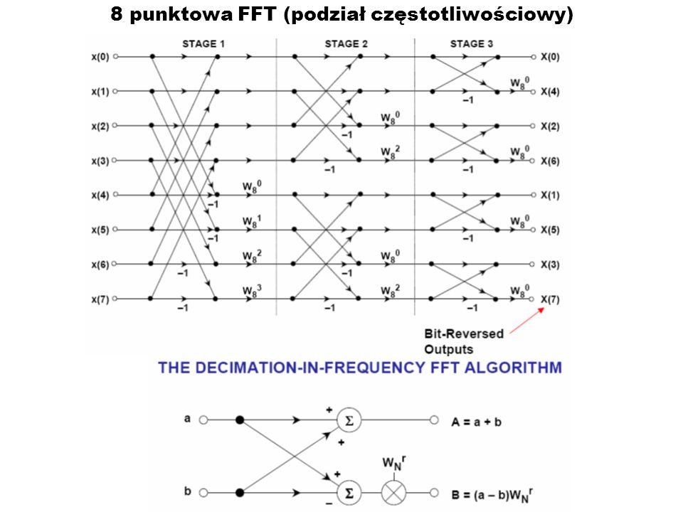 8 punktowa FFT (podział częstotliwościowy)