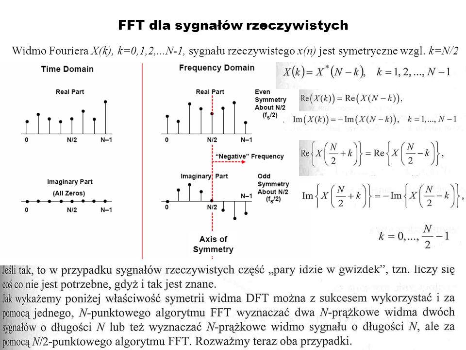 FFT dla sygnałów rzeczywistych