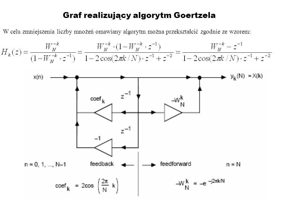 Graf realizujący algorytm Goertzela