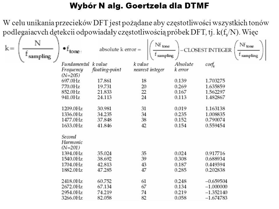 Wybór N alg. Goertzela dla DTMF
