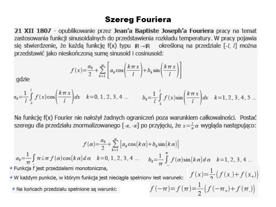 Szereg Fouriera